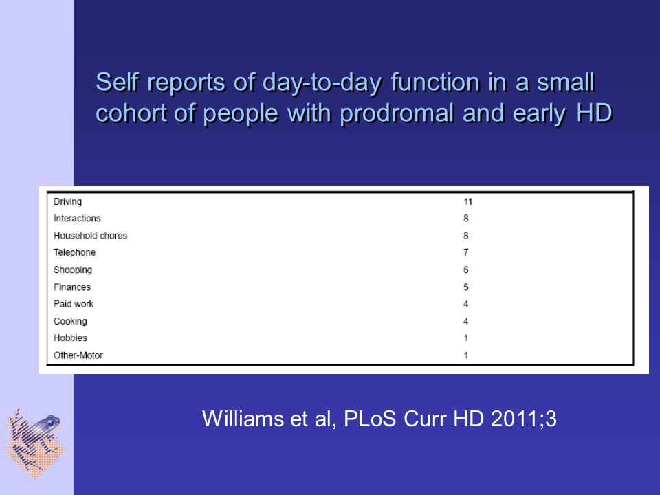 Self reports of day-to-day function in a small cohort of people with prodromal and early HD
