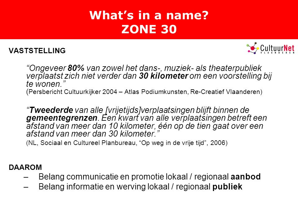 What's in a name ZONE 30 VASTSTELLING.