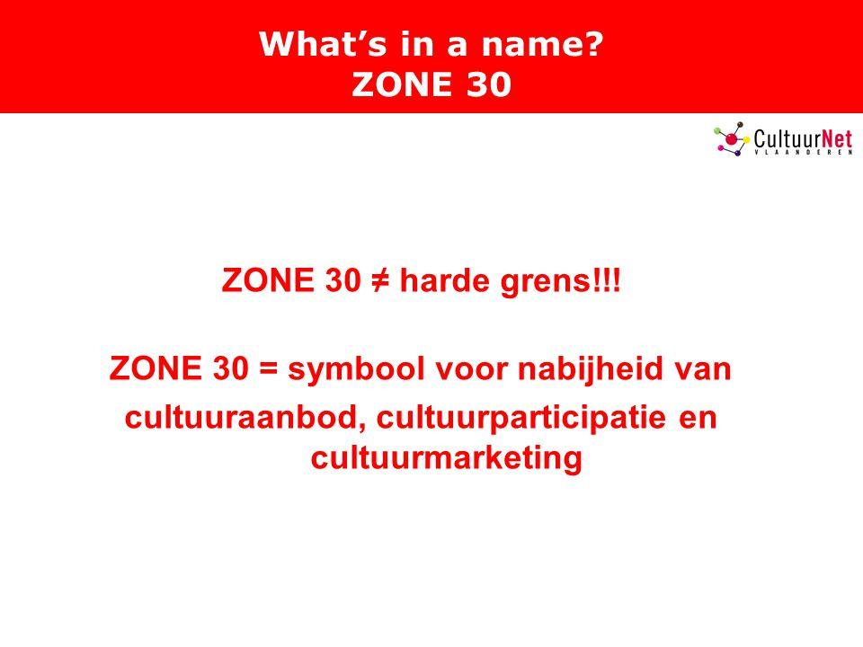 ZONE 30 = symbool voor nabijheid van