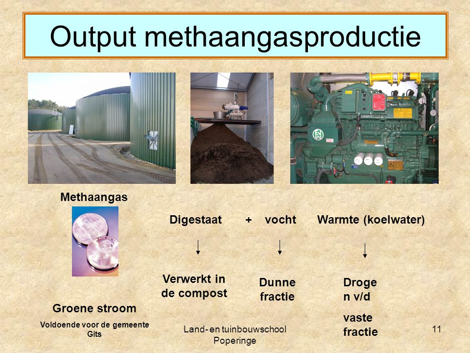 Output methaangasproductie