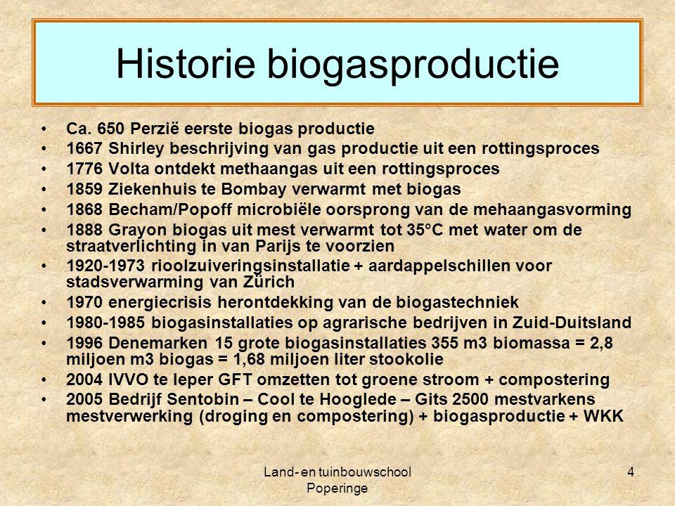 Historie biogasproductie