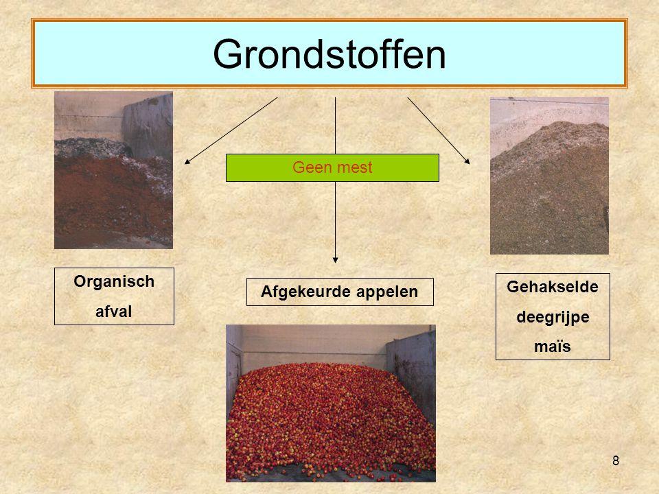 Grondstoffen Geen mest Organisch Gehakselde afval Afgekeurde appelen