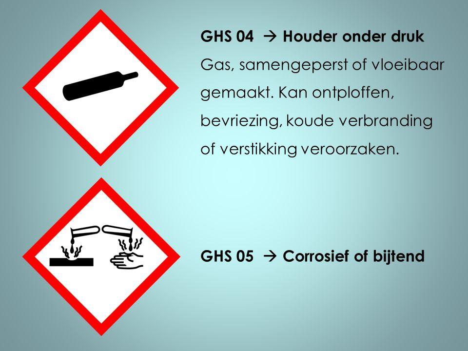 GHS 04  Houder onder druk Gas, samengeperst of vloeibaar gemaakt. Kan ontploffen, bevriezing, koude verbranding of verstikking veroorzaken.