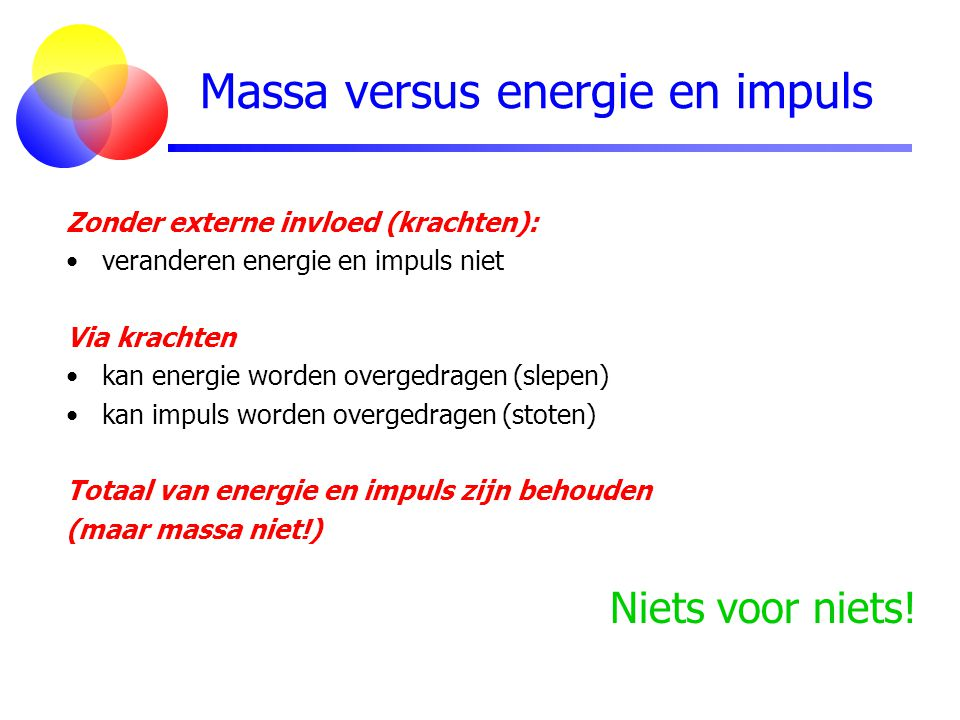 Massa versus energie en impuls