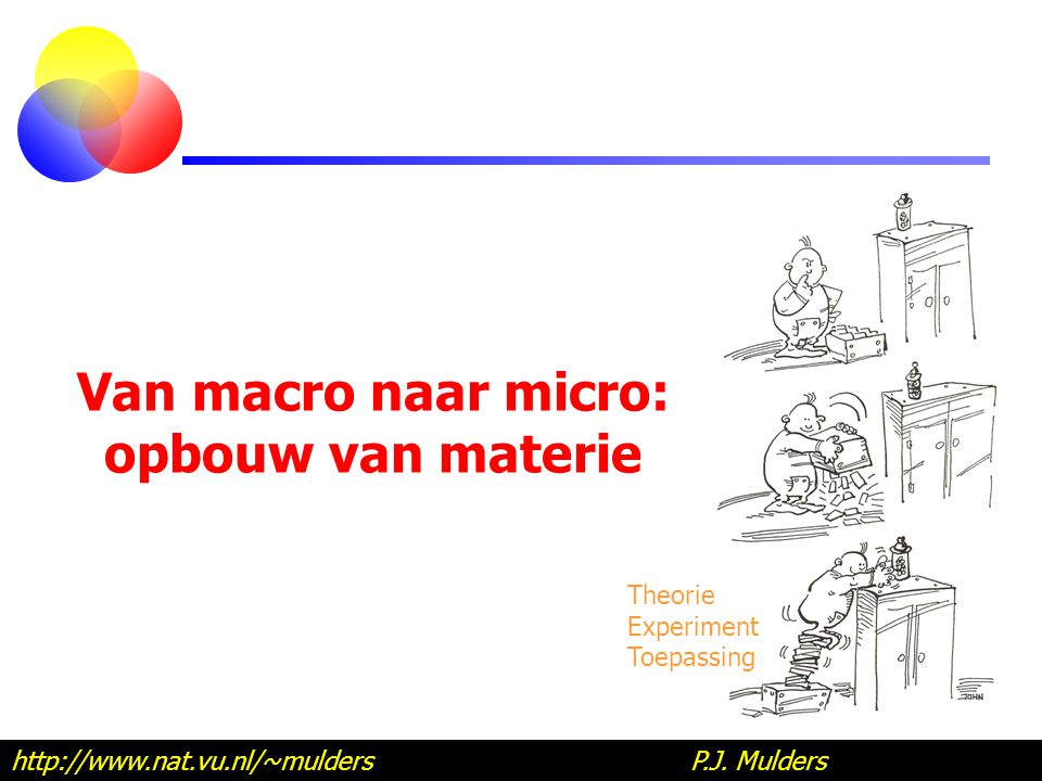 Van macro naar micro: opbouw van materie