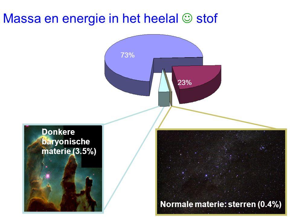 Massa en energie in het heelal  stof