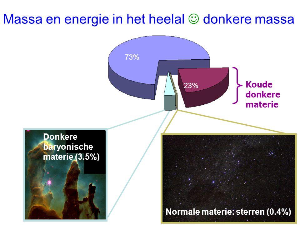 Massa en energie in het heelal  donkere massa