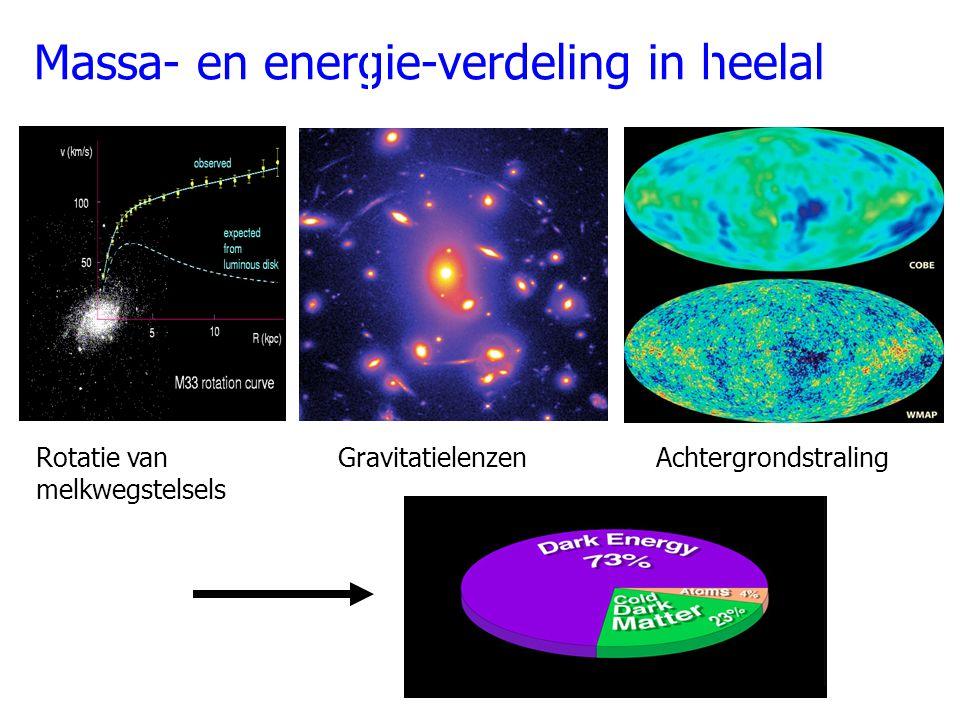 Massa- en energie-verdeling in heelal