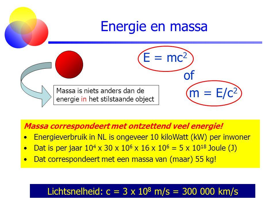 Lichtsnelheid: c = 3 x 108 m/s = 300 000 km/s