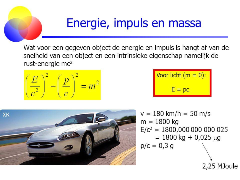 Energie, impuls en massa
