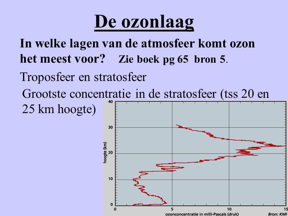 De ozonlaag In welke lagen van de atmosfeer komt ozon het meest voor Zie boek pg 65 bron 5. Troposfeer en stratosfeer.