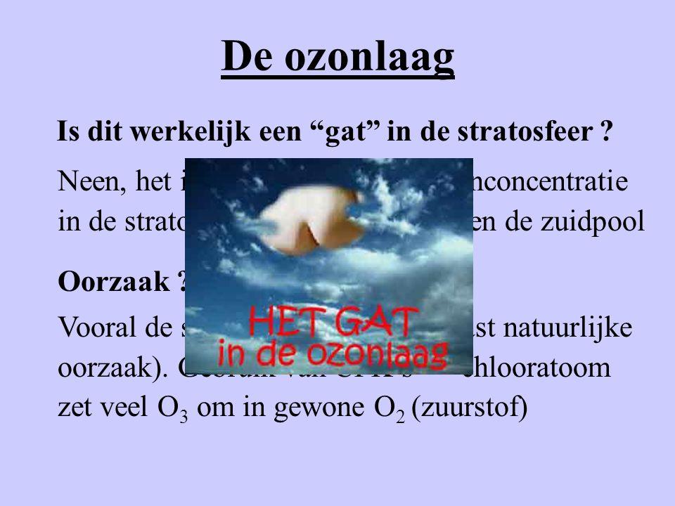 De ozonlaag Is dit werkelijk een gat in de stratosfeer