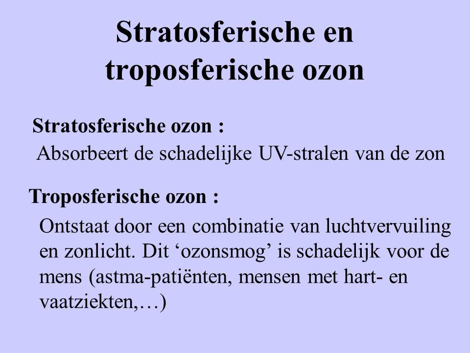Stratosferische en troposferische ozon
