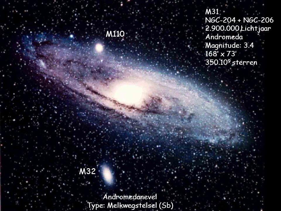 Andromedanevel Type: Melkwegstelsel (Sb)