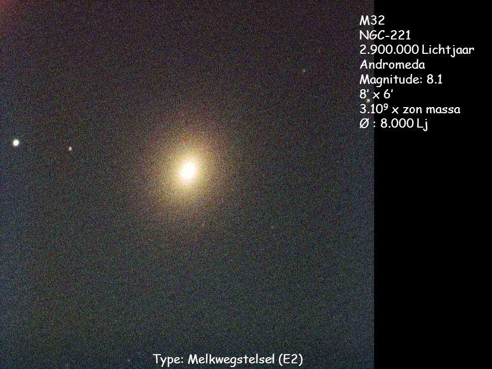 Type: Melkwegstelsel (E2)