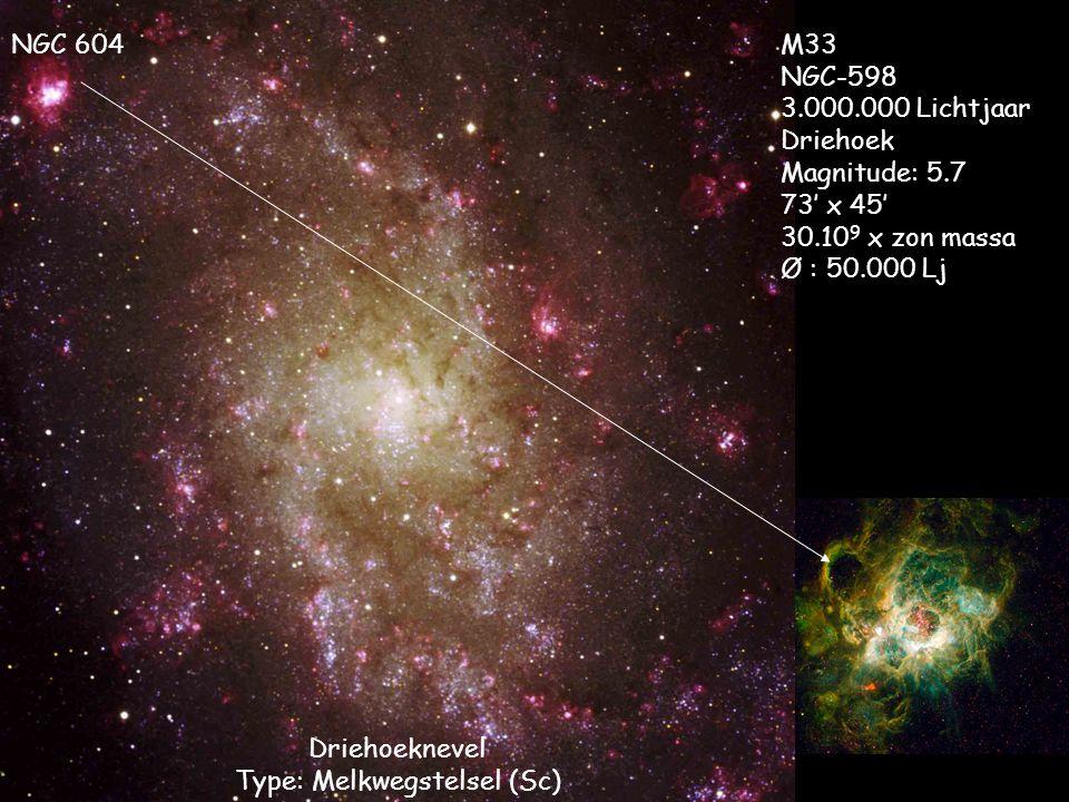 Driehoeknevel Type: Melkwegstelsel (Sc)