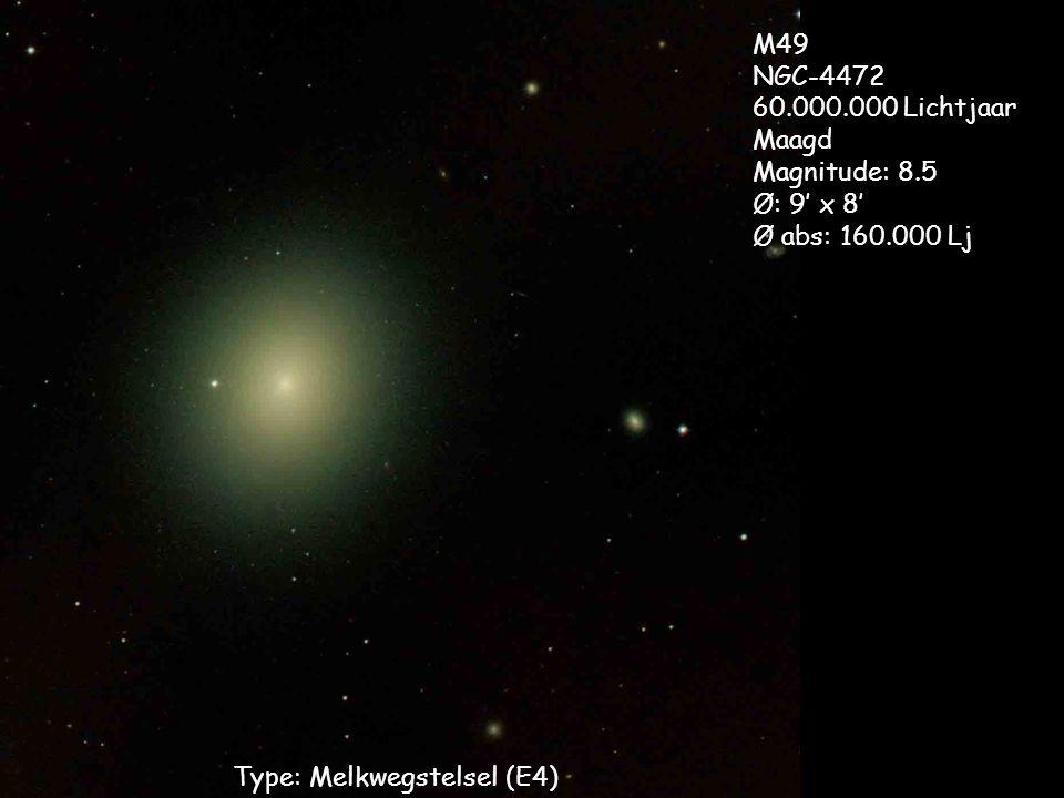 Type: Melkwegstelsel (E4)