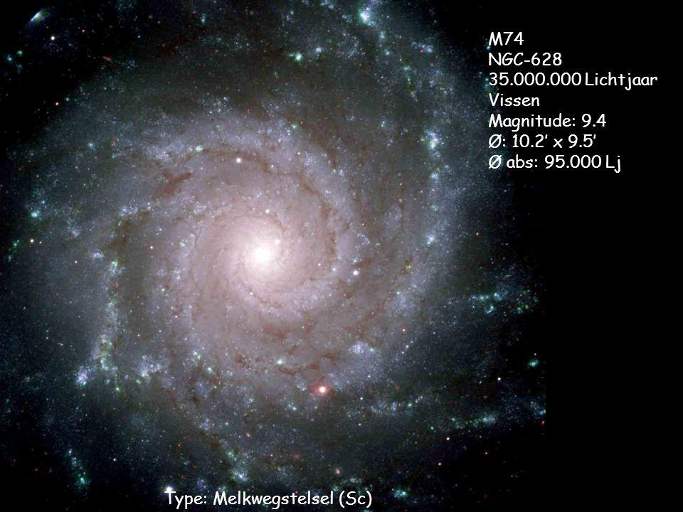 Type: Melkwegstelsel (Sc)