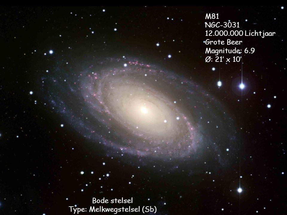 Bode stelsel Type: Melkwegstelsel (Sb)