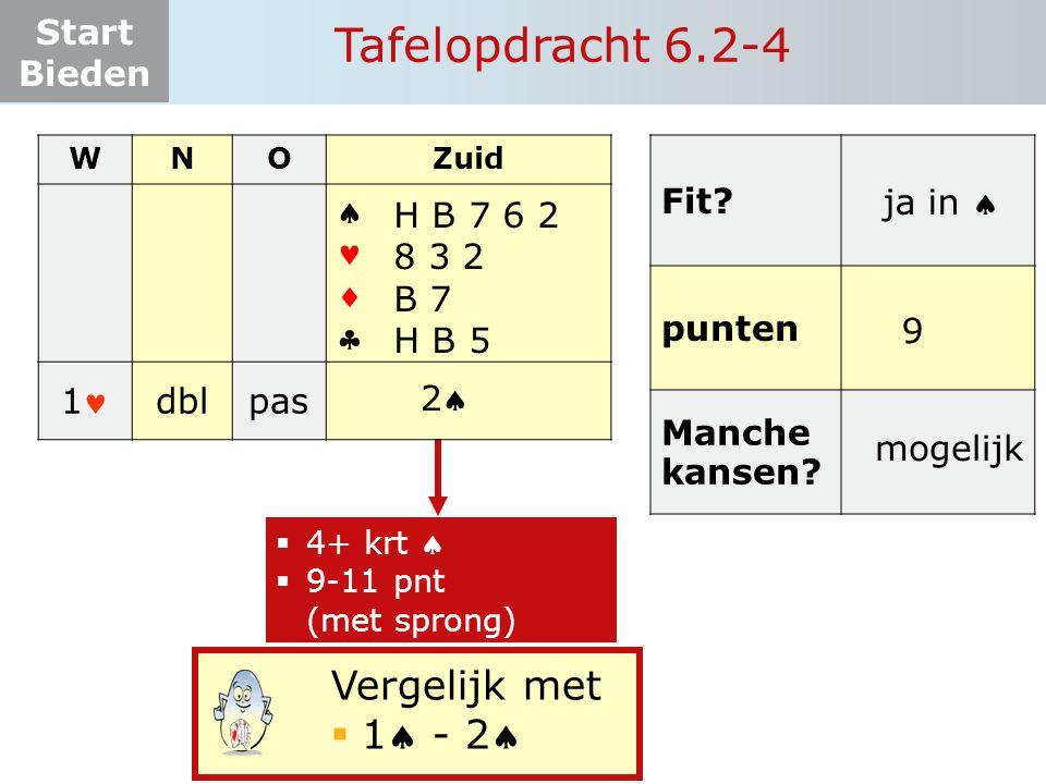 Tafelopdracht 6.2-4 Vergelijk met 1 - 2     1 dbl pas Fit