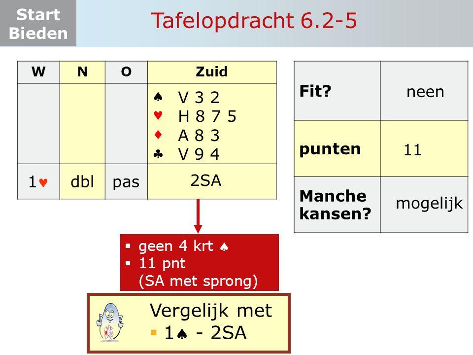 Tafelopdracht 6.2-5 Vergelijk met 1 - 2SA     1 dbl pas Fit