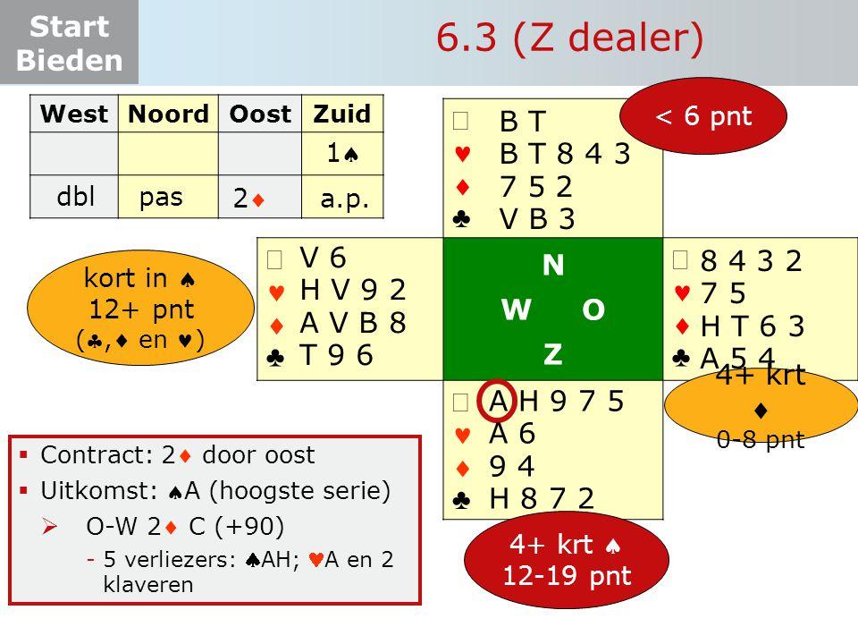 6.3 (Z dealer) ª   ♣ N W O Z ª B T B T 8 4 3 7 5 2 V B 3 V 6
