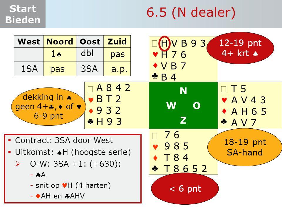 6.5 (N dealer) ª   ♣ N W O Z ª H V B 9 3 H 7 6 V B 7 B 4 A 8 4 2