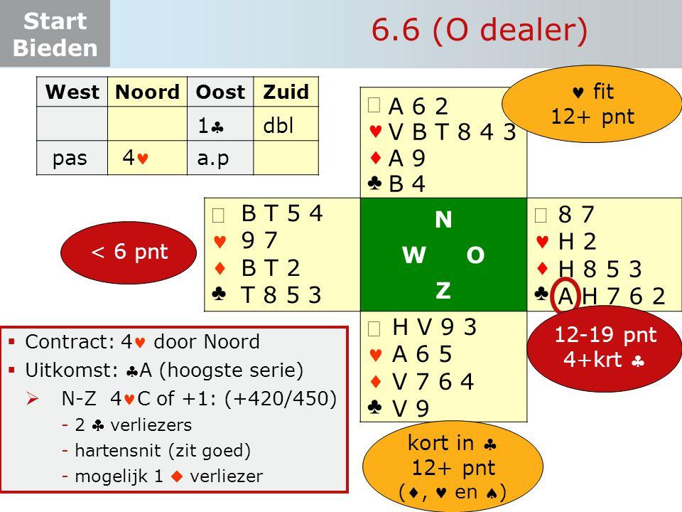 6.6 (O dealer) ª   ♣ N W O Z ª A 6 2 V B T 8 4 3 A 9 B 4 B T 5 4