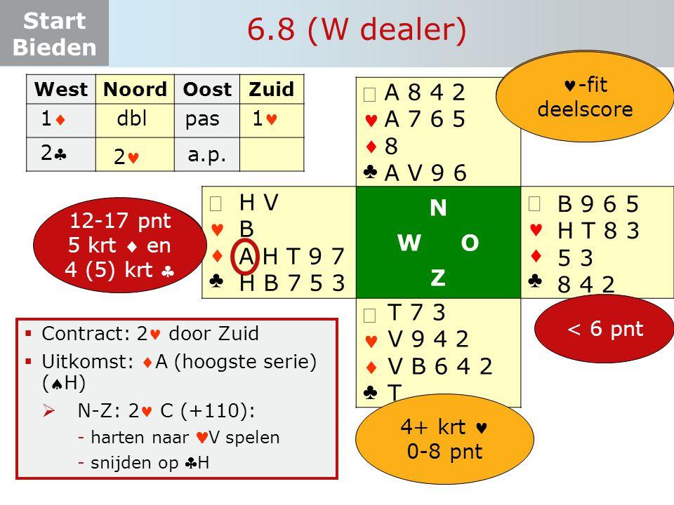 6.8 (W dealer) ª   ♣ N W O Z ª A 8 4 2 A 7 6 5 8 A V 9 6 H V B