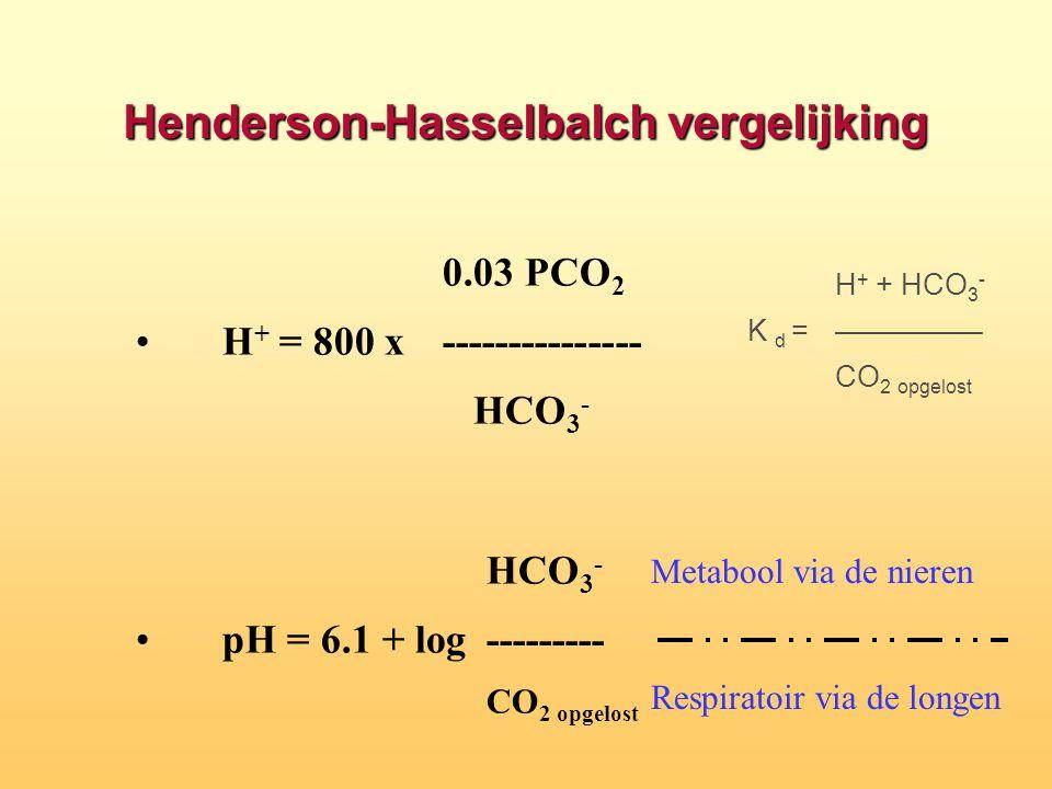 Henderson-Hasselbalch vergelijking