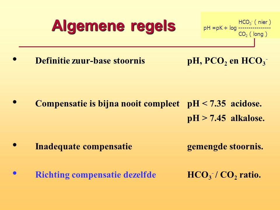 Algemene regels Definitie zuur-base stoornis pH, PCO2 en HCO3-