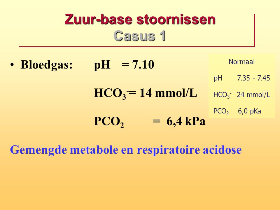 Zuur-base stoornissen Casus 1