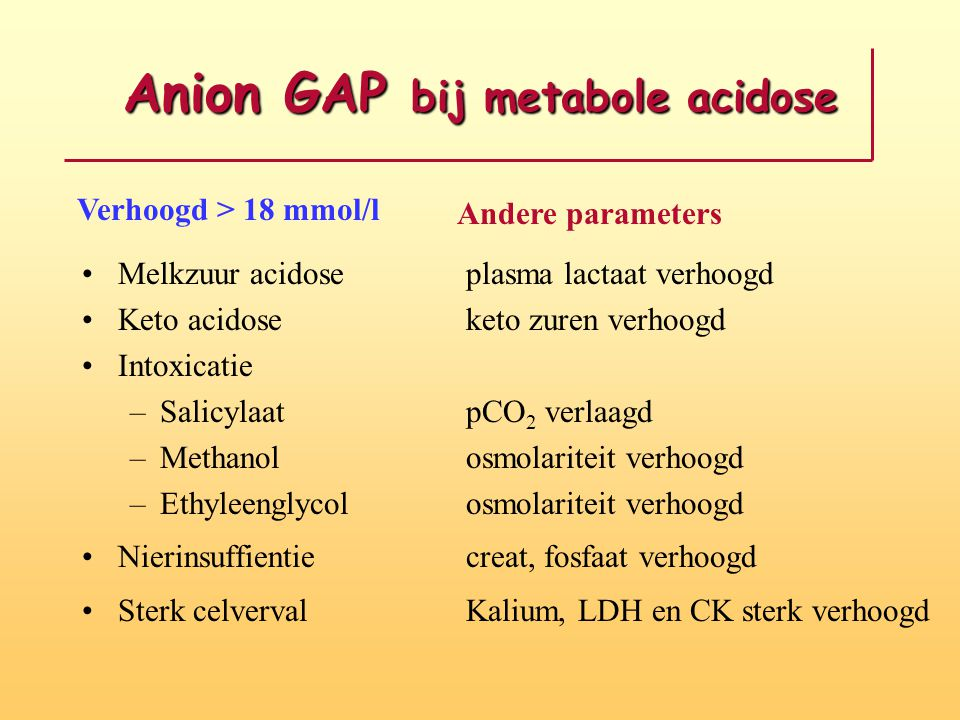 Anion GAP bij metabole acidose