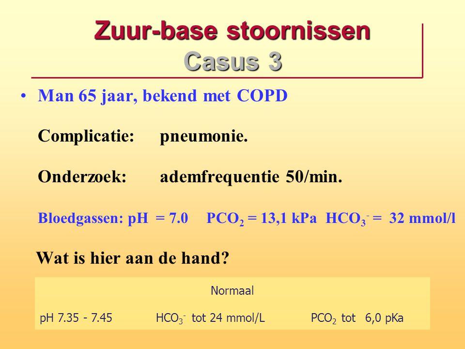 Zuur-base stoornissen Casus 3