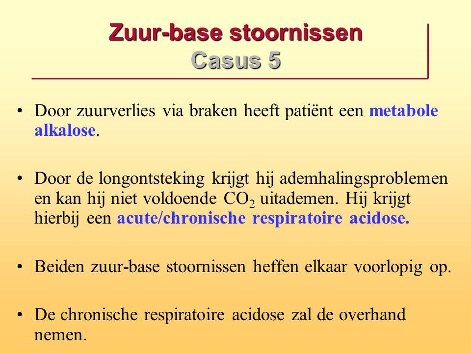 Zuur-base stoornissen Casus 5