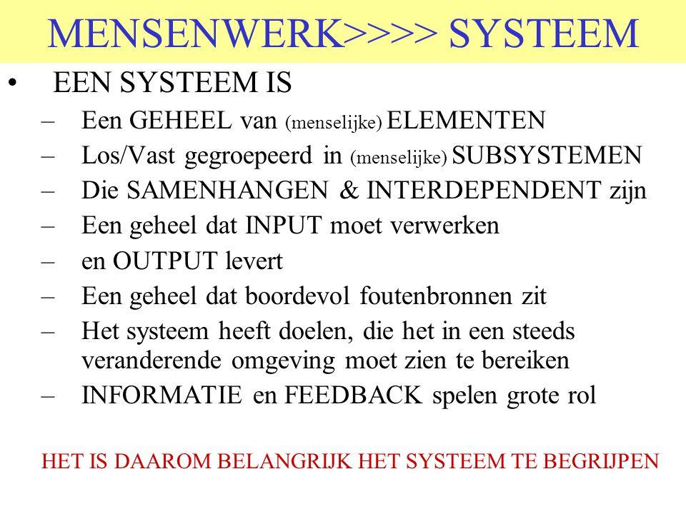 MENSENWERK>>>> SYSTEEM