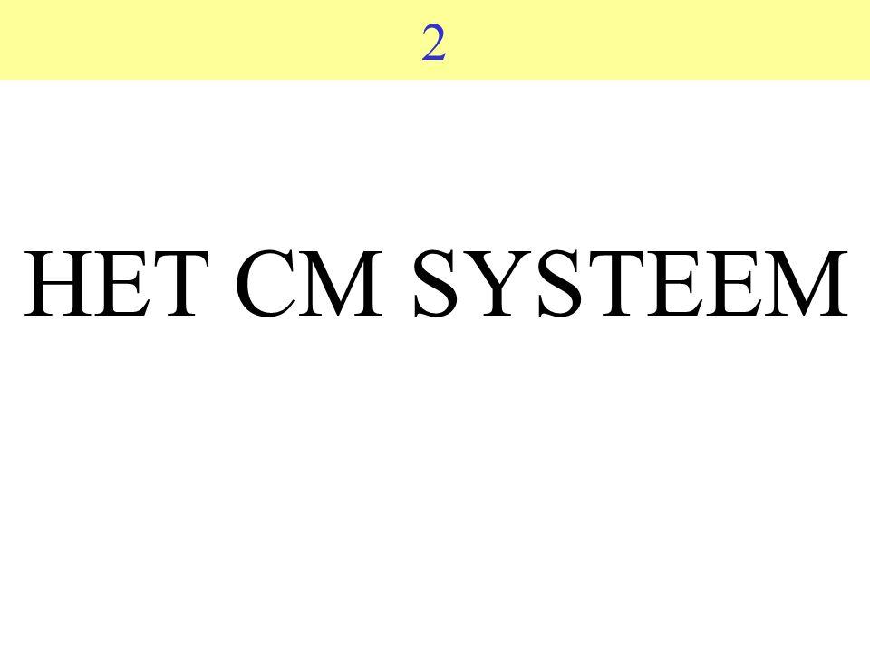 2 HET CM SYSTEEM