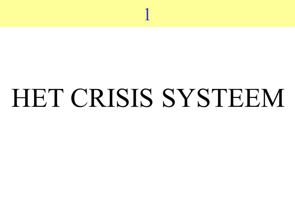 1 HET CRISIS SYSTEEM