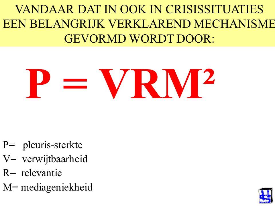 P = VRM² De wet van Pleuris VANDAAR DAT IN OOK IN CRISISSITUATIES