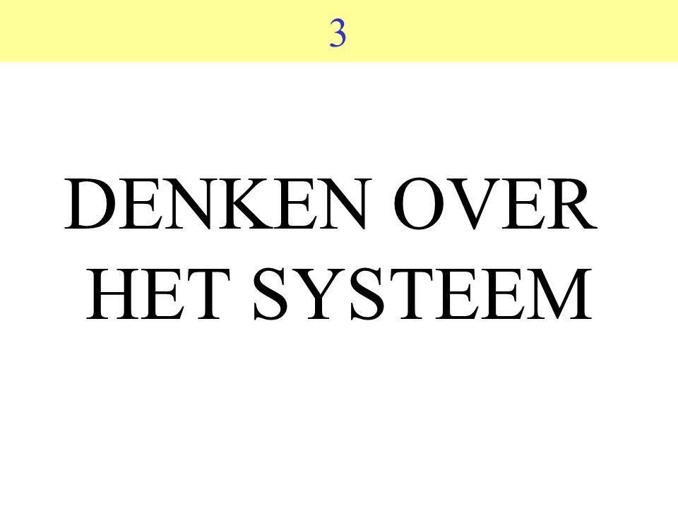 3 DENKEN OVER HET SYSTEEM