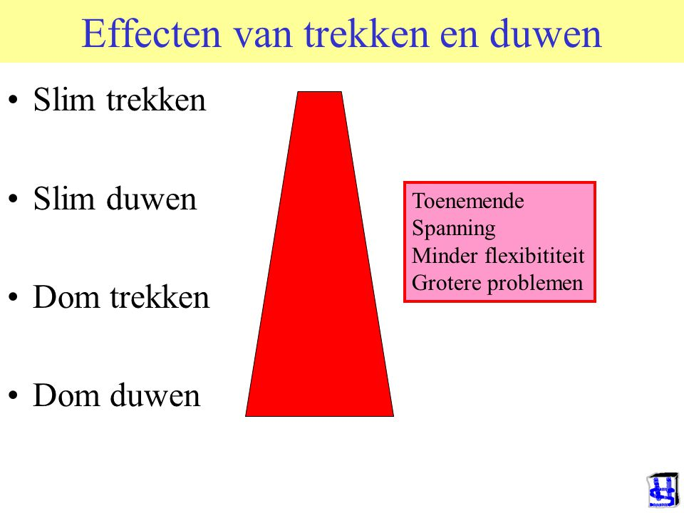 Effecten van trekken en duwen