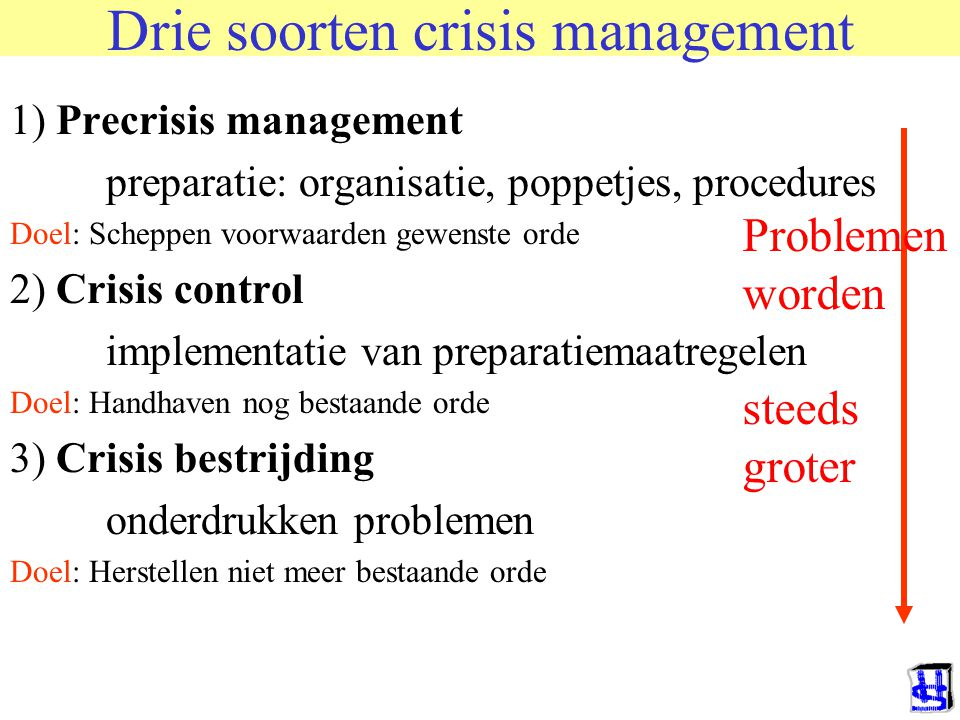 Drie soorten crisis management