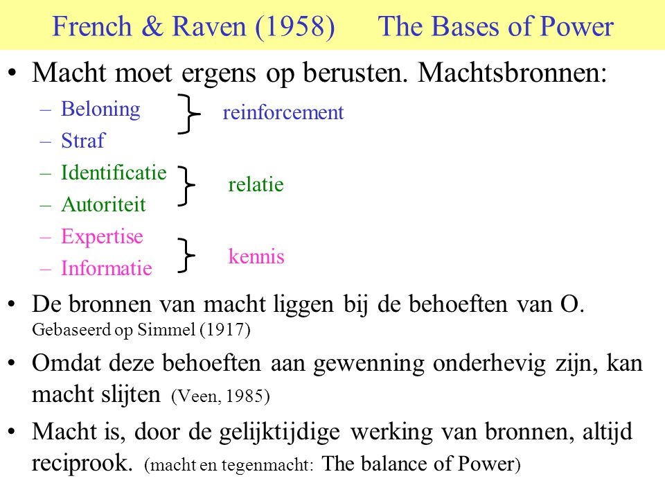 French & Raven (1958) The Bases of Power