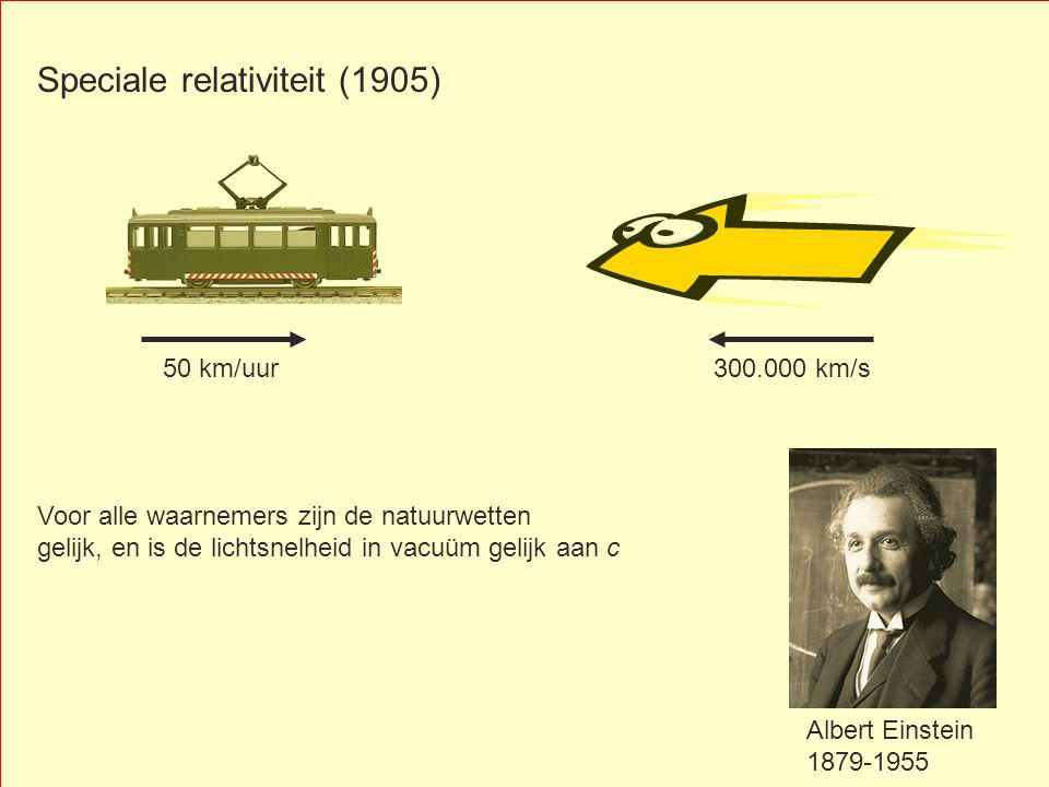 Speciale relativiteit (1905)