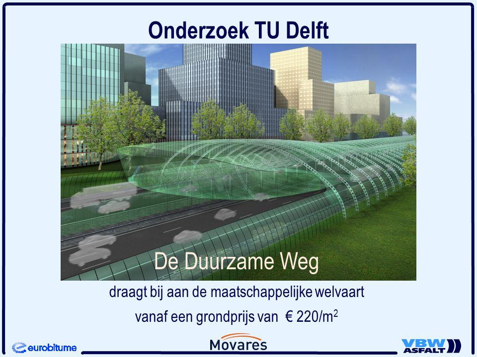 Onderzoek TU Delft De Duurzame Weg draagt bij aan de maatschappelijke welvaart vanaf een grondprijs van € 220/m2.
