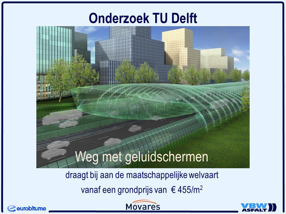 Onderzoek TU Delft Weg met geluidschermen draagt bij aan de maatschappelijke welvaart vanaf een grondprijs van € 455/m2.