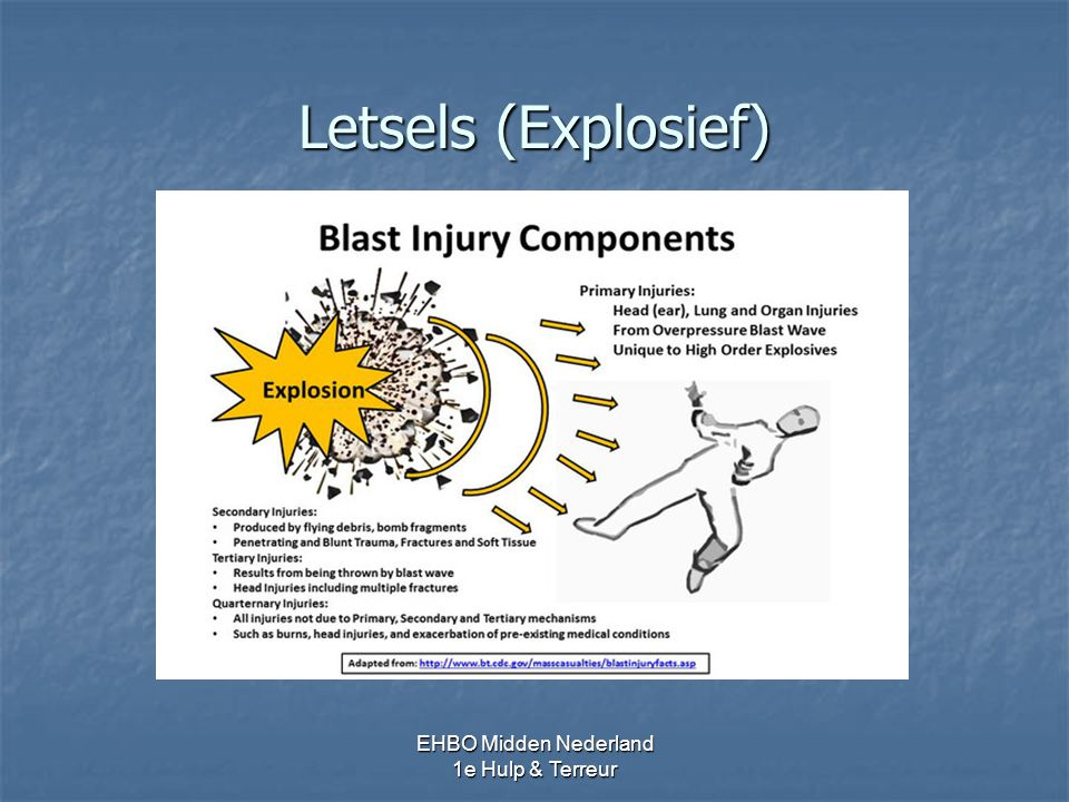 Letsels (Explosief) EHBO Midden Nederland 1e Hulp & Terreur 40 – 42