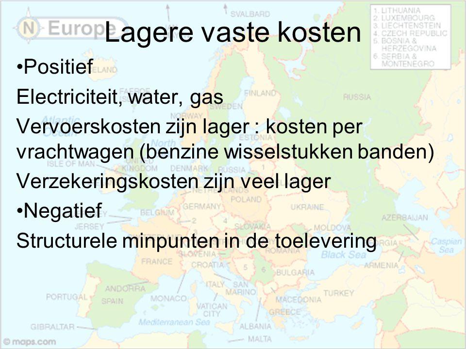 Lagere vaste kosten Positief Electriciteit, water, gas