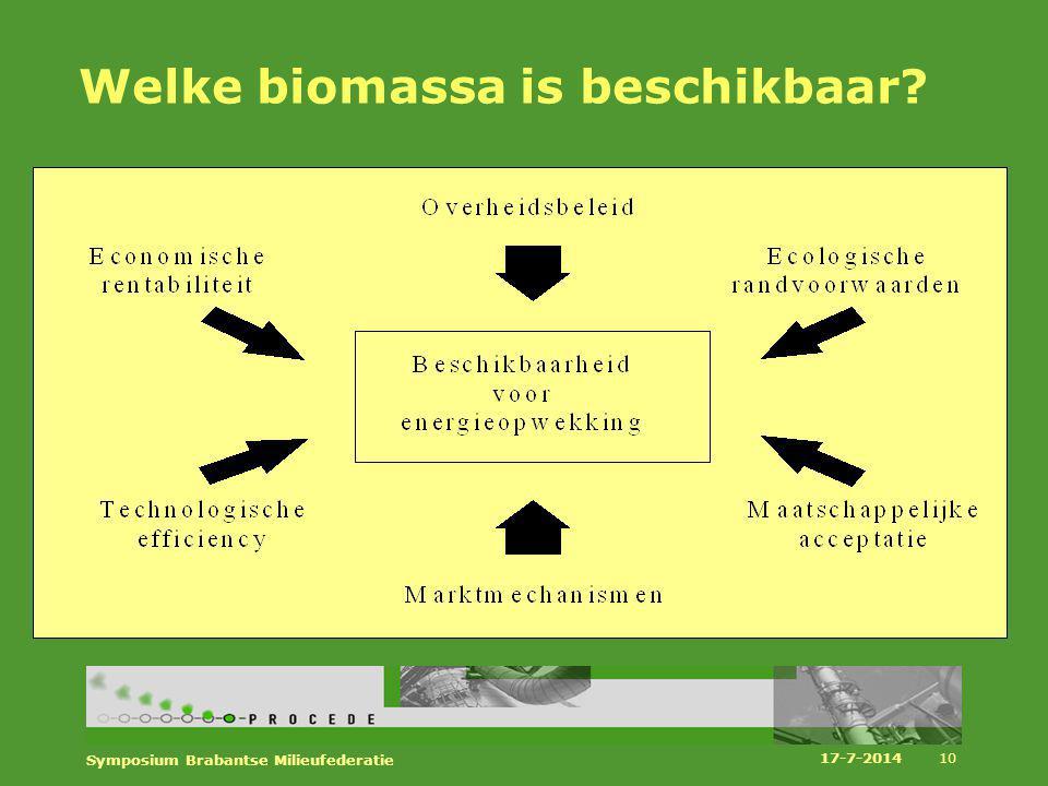 Welke biomassa is beschikbaar
