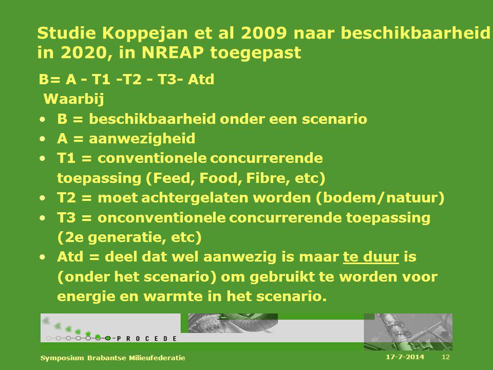 Studie Koppejan et al 2009 naar beschikbaarheid in 2020, in NREAP toegepast